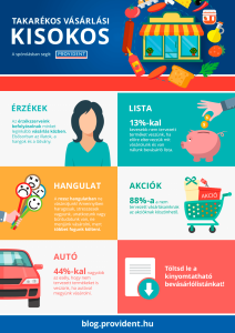 infografika-takarekos-vasarlas-provident