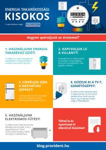 Energia takarékossági kisokos - infografika - Provident