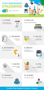 10_tipp_penctarcabarat_utazashoz_infografika